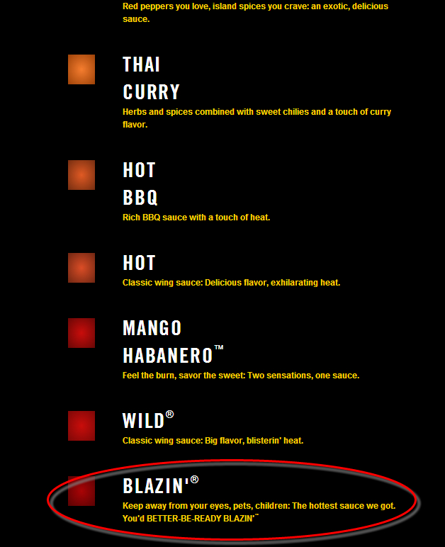 Hot Wings can Be YOUR DEATH (1/3)